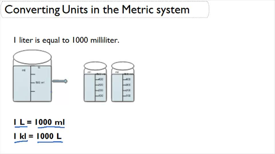application problems with metric measurements